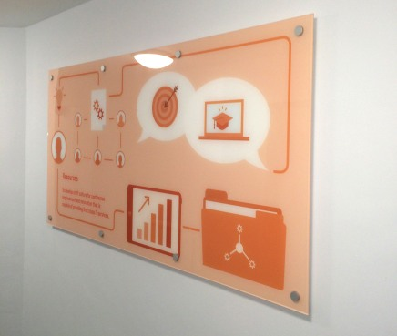 Colour printed acrylic panel with studs