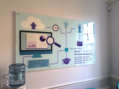Wall mounted infographic, printed on clear acrylic with standoff studs