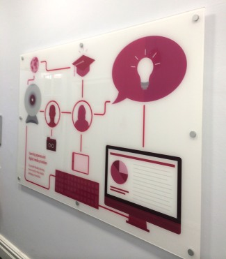 Printed acrylic wall display